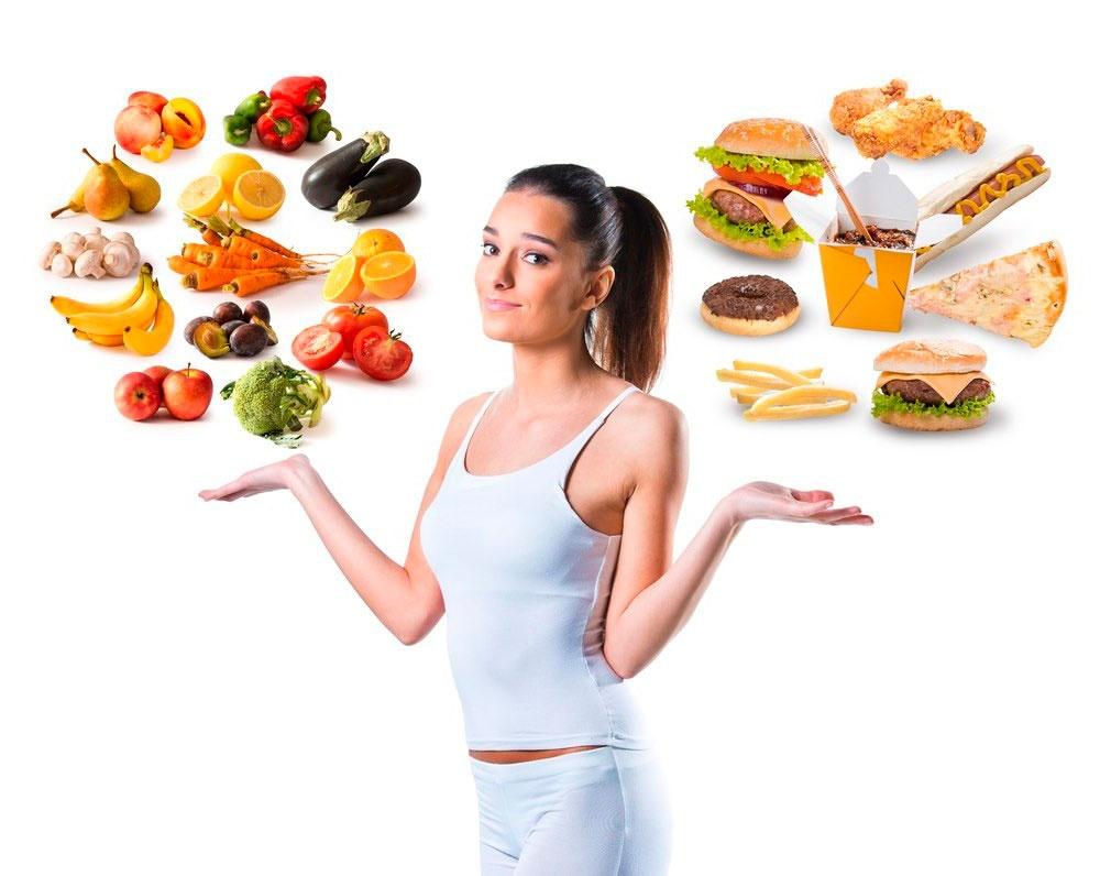 Диета как похудеть правильное питание